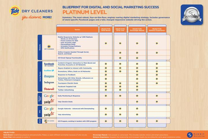 TDC_Social Media Levels-page-003